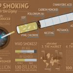 Cutting Down On Drinking Can Help You Quit Smoking