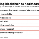 How blockchain could make an impact in healthcare
