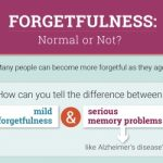 Do Memory Problems Always Mean Alzheimer's Disease?