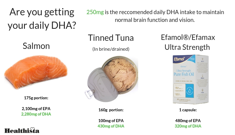 Efamol-DHA-intake-NEW-1.jpg